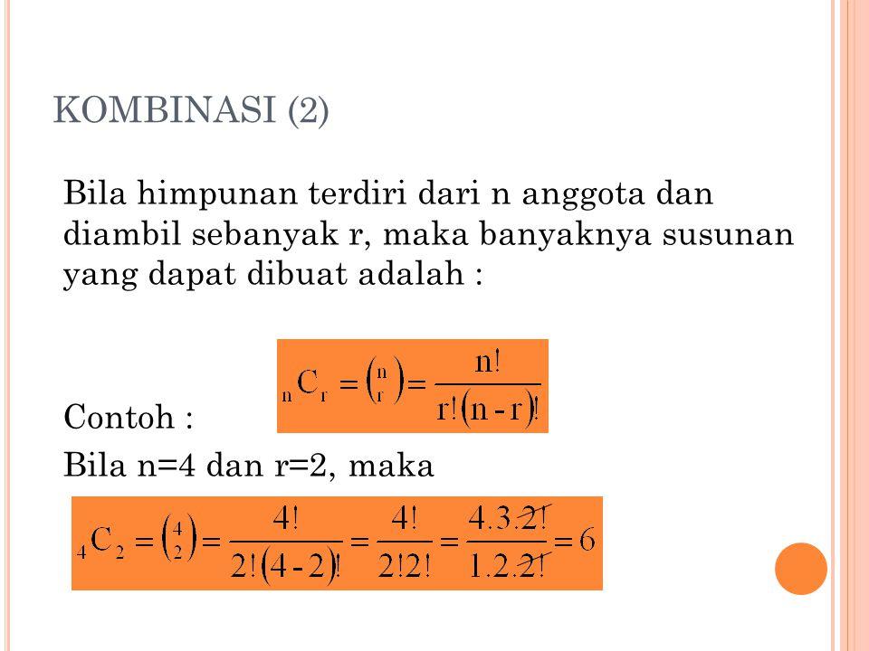 KOMBINASI (2) Bila himpunan terdiri dari n anggota dan diambil sebanyak r, maka banyaknya susunan yang dapat dibuat adalah :