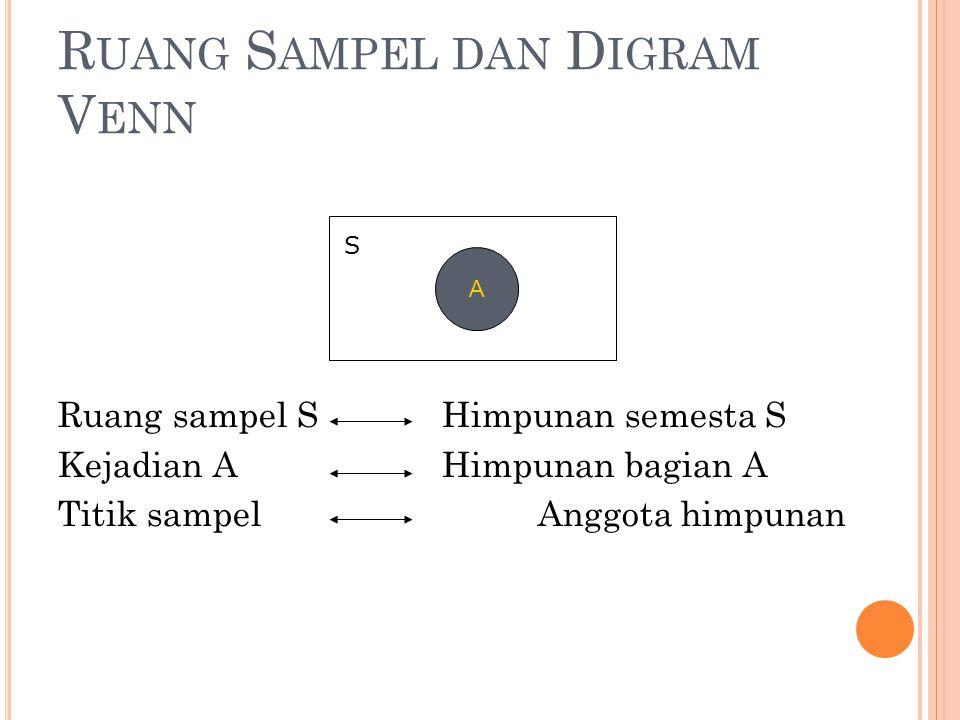 Ruang Sampel dan Digram Venn