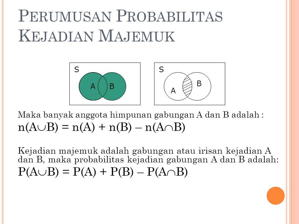 Perumusan Probabilitas Kejadian Majemuk