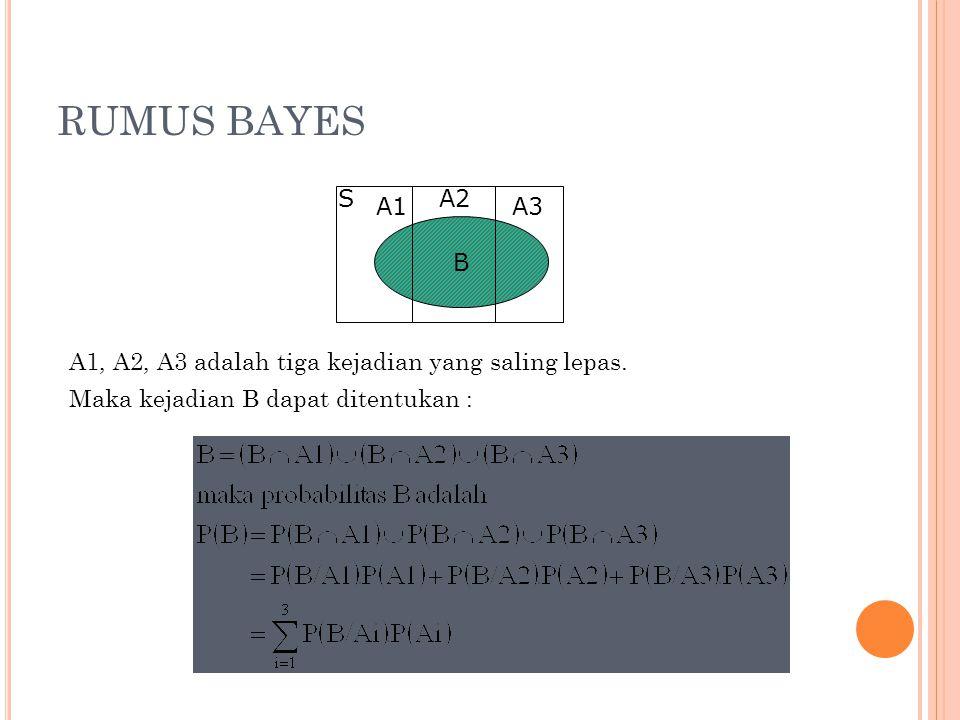 RUMUS BAYES A1, A2, A3 adalah tiga kejadian yang saling lepas.