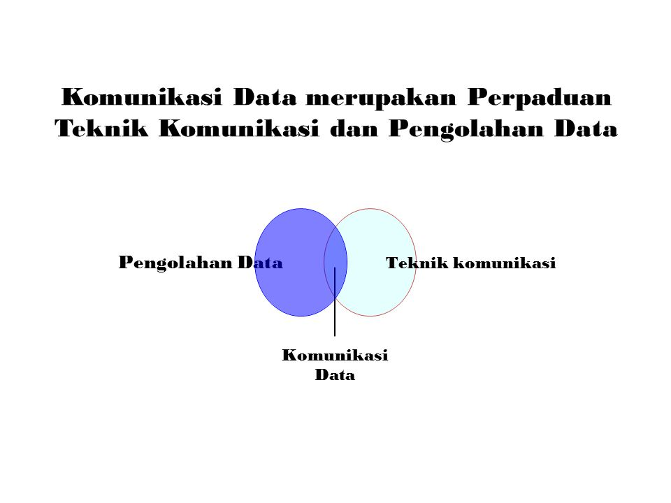 Komunikasi Data merupakan Perpaduan Teknik Komunikasi dan Pengolahan Data
