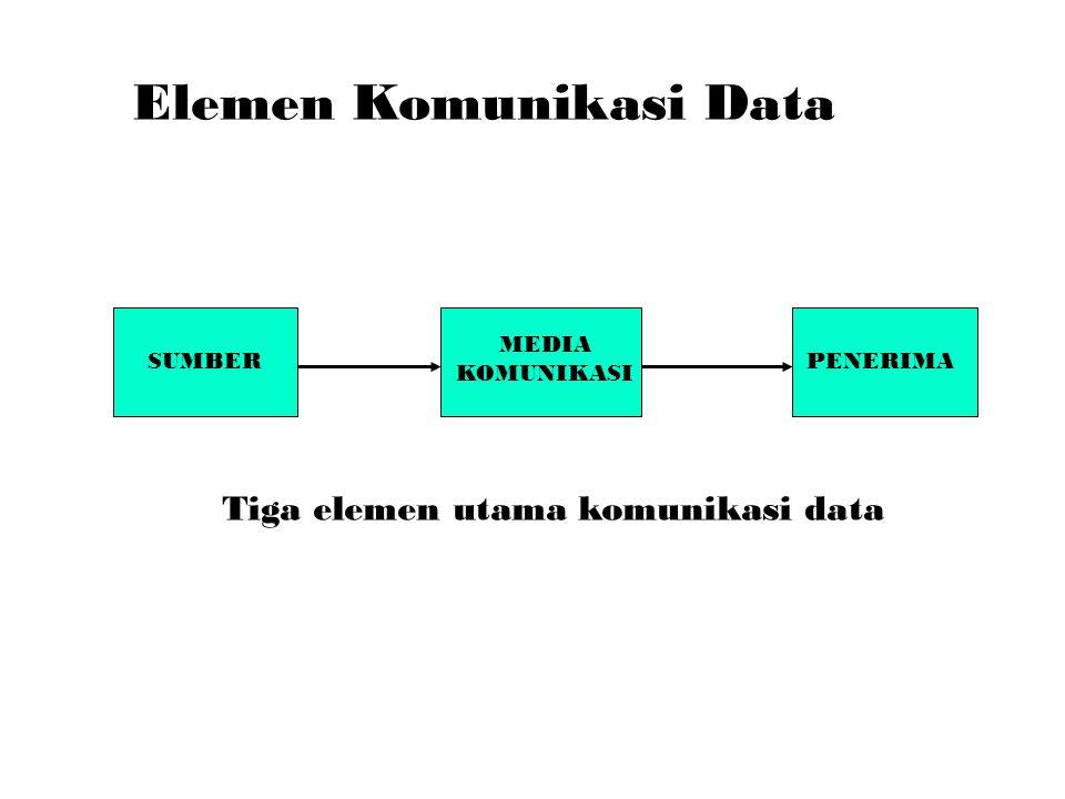 Tiga elemen utama komunikasi data