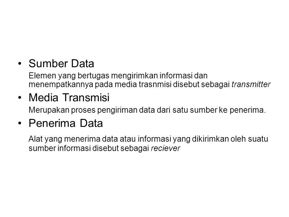 Sumber Data Media Transmisi Penerima Data