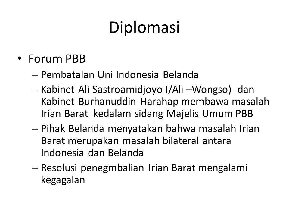 Diplomasi Forum PBB Pembatalan Uni Indonesia Belanda