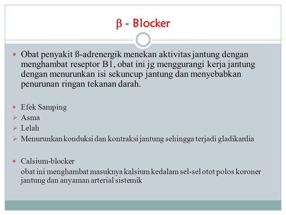  - Blocker