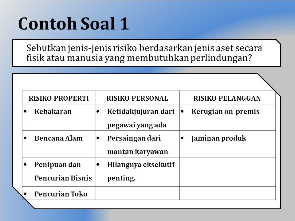 Contoh Soal 1 Sebutkan jenis-jenis risiko berdasarkan jenis aset secara fisik atau manusia yang membutuhkan perlindungan