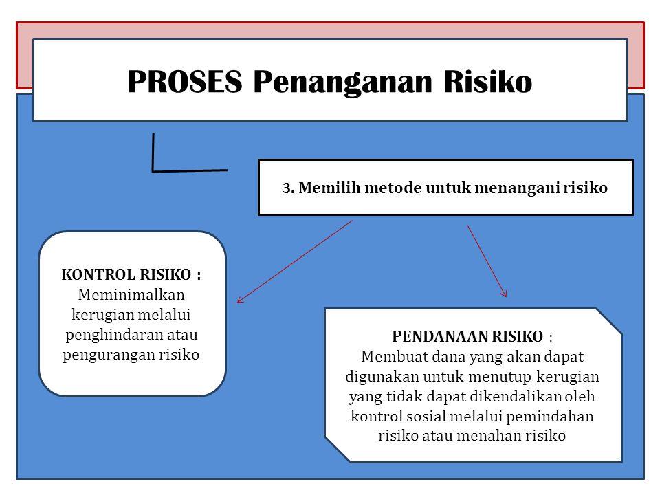 3. Memilih metode untuk menangani risiko