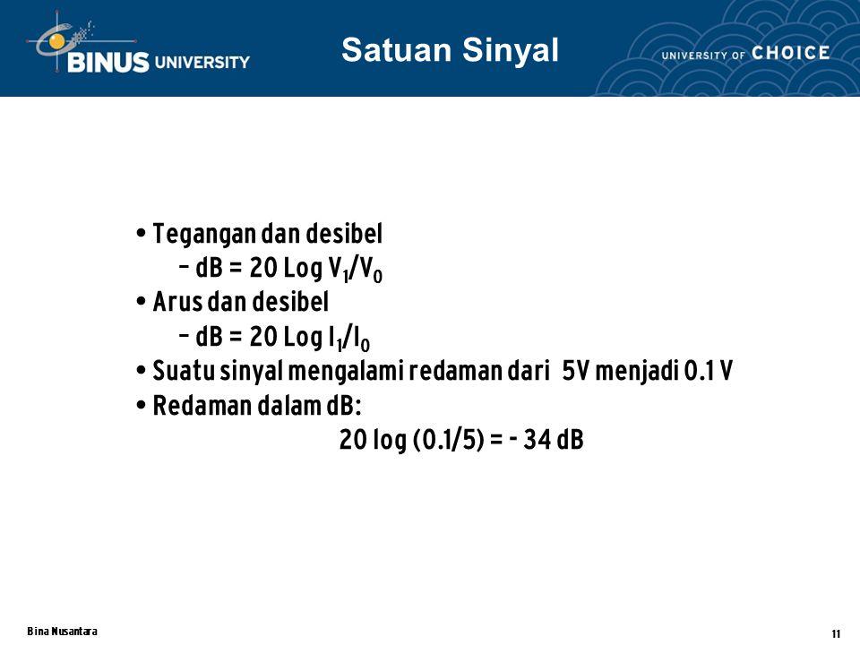 Satuan Sinyal Tegangan dan desibel dB = 20 Log V1/V0 Arus dan desibel