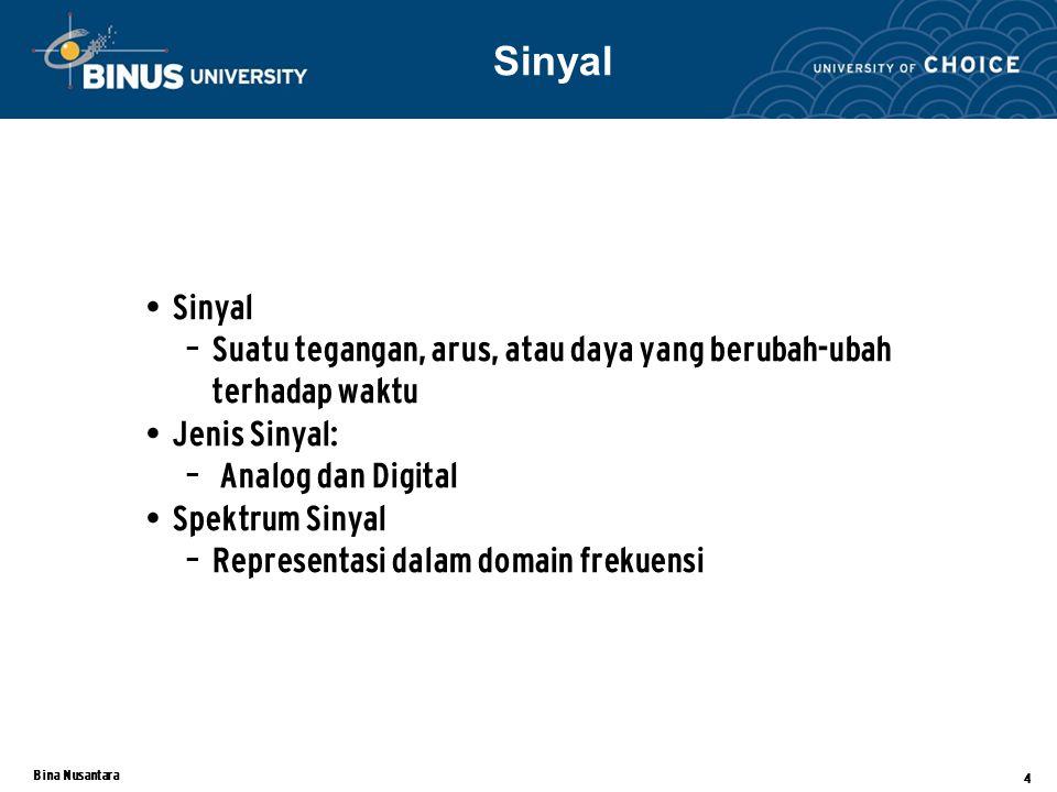 Sinyal Sinyal. Suatu tegangan, arus, atau daya yang berubah-ubah terhadap waktu. Jenis Sinyal: Analog dan Digital.