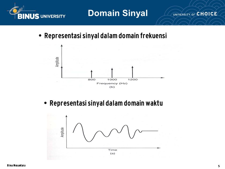 Domain Sinyal Representasi sinyal dalam domain frekuensi