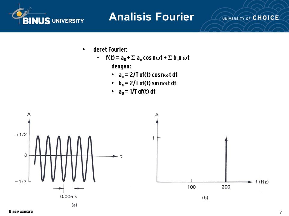 Analisis Fourier deret Fourier: f(t) = a0 + Σ an cos nωt + Σ bnn ωt