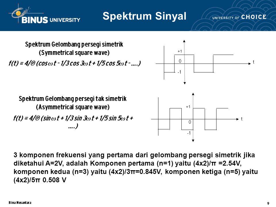 Spektrum Sinyal Spektrum Gelombang persegi simetrik (Symmetrical square wave) f(t) = 4/π (cos ωt - 1/3 cos 3ωt + 1/5 cos 5ωt - ….)