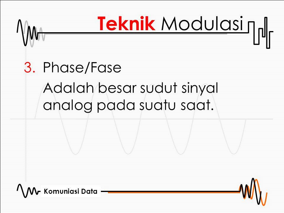 Teknik Modulasi Phase/Fase