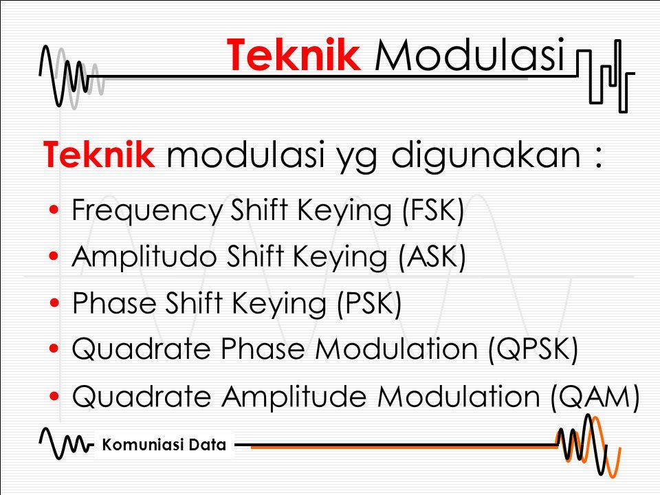 Teknik Modulasi Teknik modulasi yg digunakan :