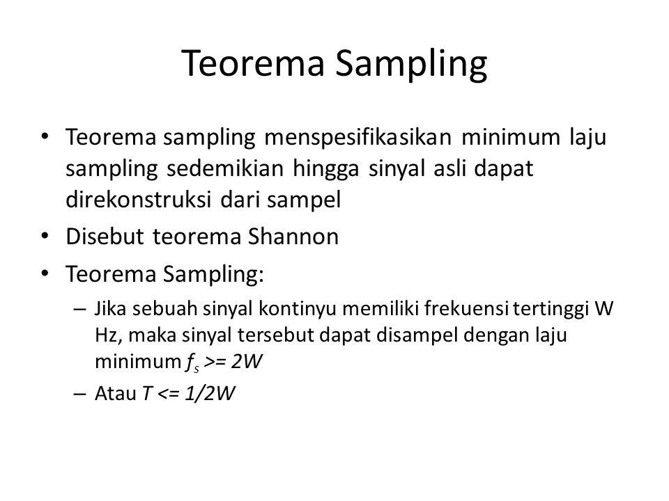 Teorema Sampling Teorema sampling menspesifikasikan minimum laju sampling sedemikian hingga sinyal asli dapat direkonstruksi dari sampel.