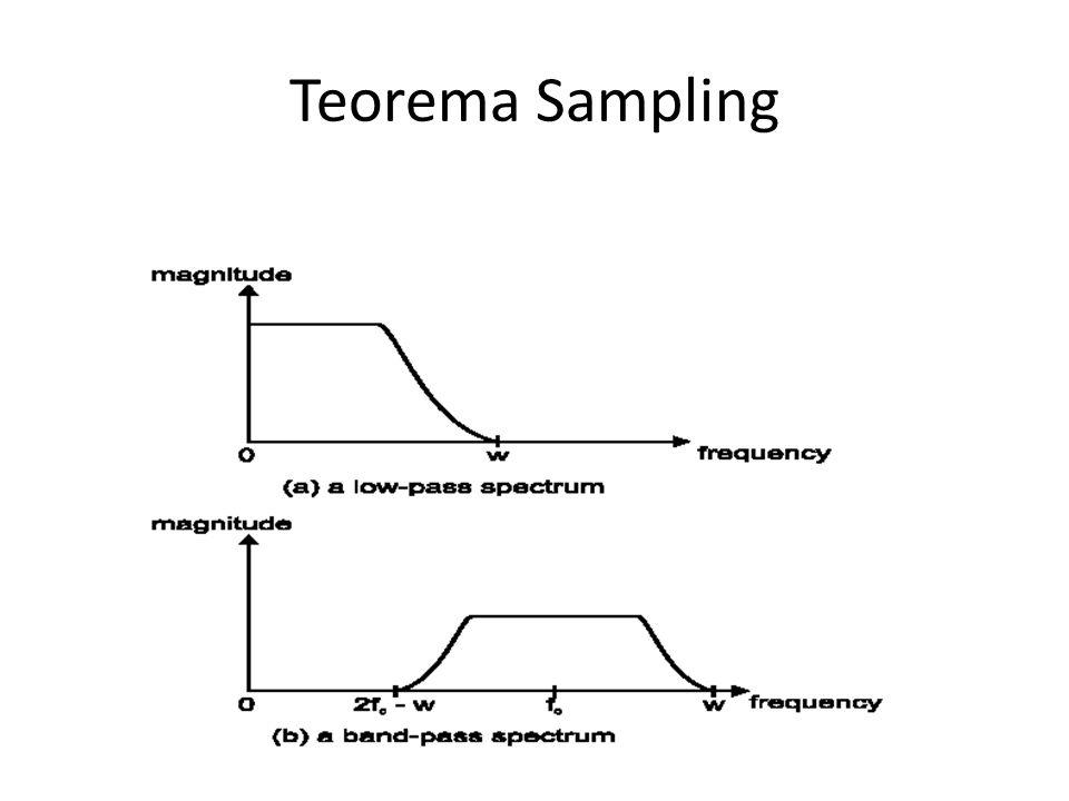 Teorema Sampling