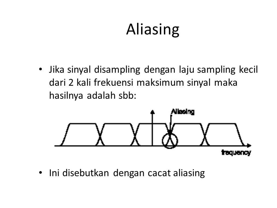 Aliasing Jika sinyal disampling dengan laju sampling kecil dari 2 kali frekuensi maksimum sinyal maka hasilnya adalah sbb: