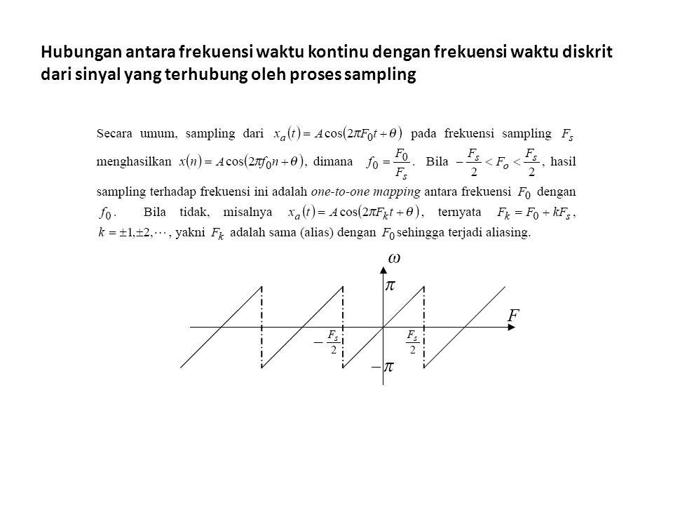 Hubungan antara frekuensi waktu kontinu dengan frekuensi waktu diskrit dari sinyal yang terhubung oleh proses sampling