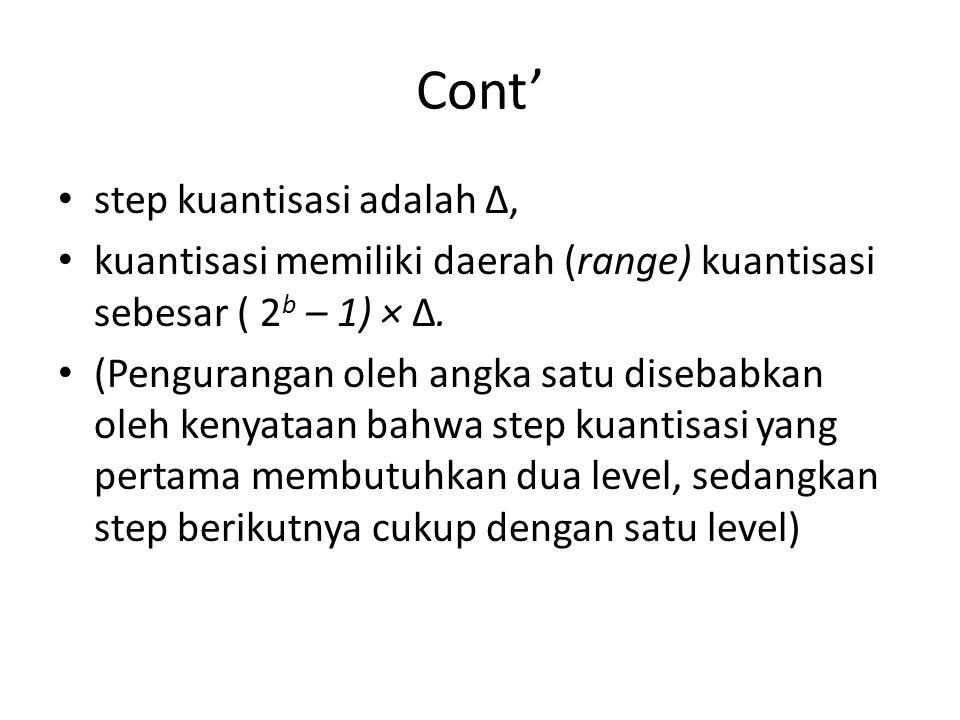 Cont' step kuantisasi adalah ∆,