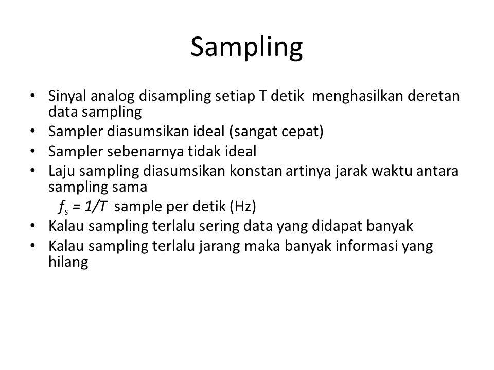 Sampling Sinyal analog disampling setiap T detik menghasilkan deretan data sampling. Sampler diasumsikan ideal (sangat cepat)