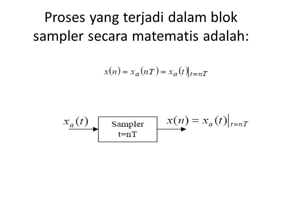 Proses yang terjadi dalam blok sampler secara matematis adalah: