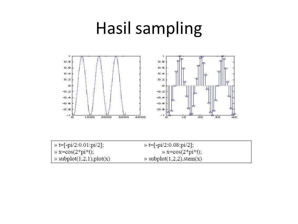 Hasil sampling