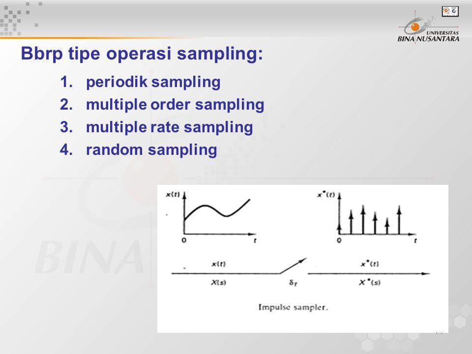 Bbrp tipe operasi sampling: