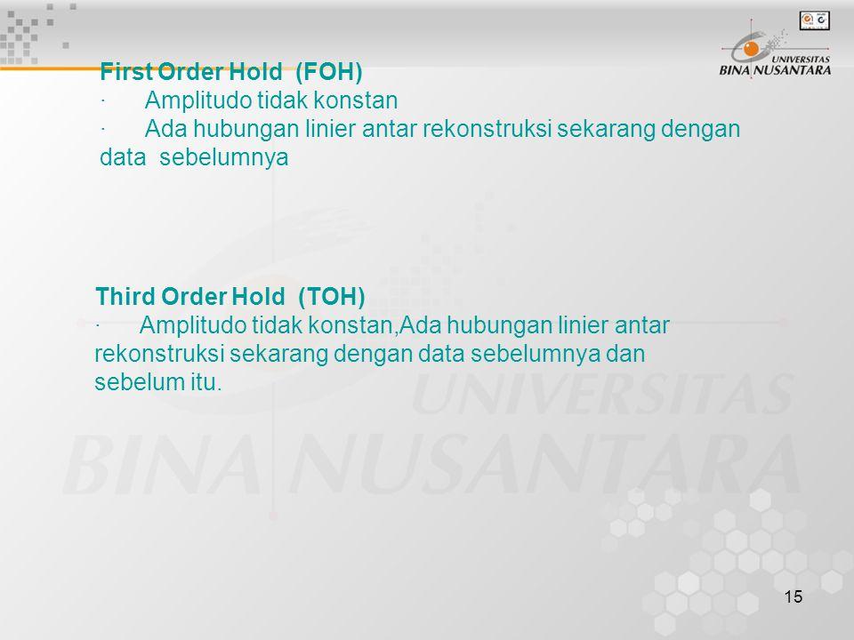 First Order Hold (FOH) · Amplitudo tidak konstan. · Ada hubungan linier antar rekonstruksi sekarang dengan data sebelumnya.