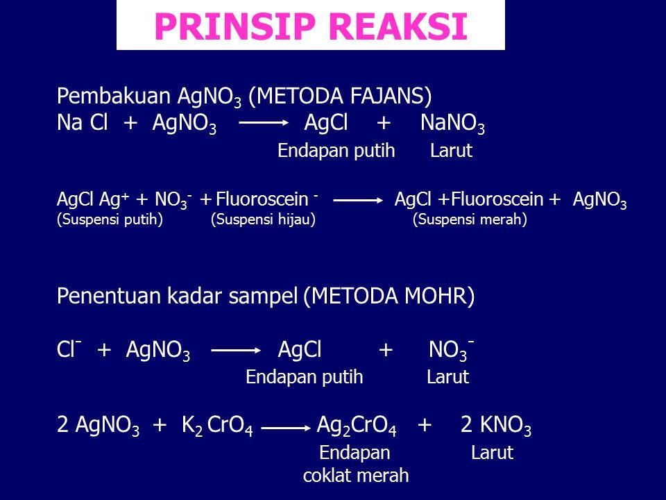 PRINSIP REAKSI Pembakuan AgNO3 (METODA FAJANS)