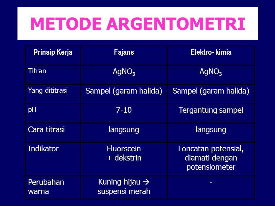 METODE ARGENTOMETRI Prinsip Kerja Fajans Elektro- kimia AgNO3