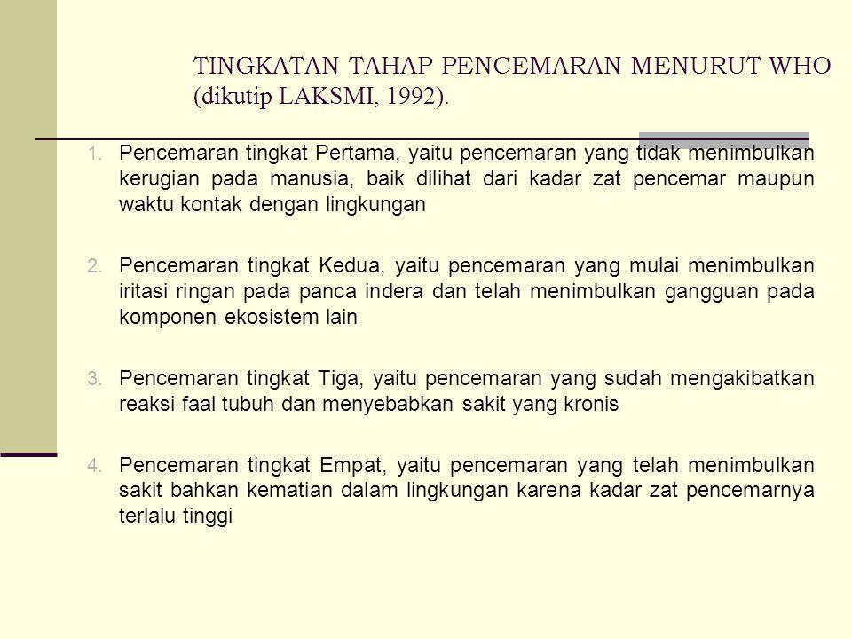 TINGKATAN TAHAP PENCEMARAN MENURUT WHO (dikutip LAKSMI, 1992).