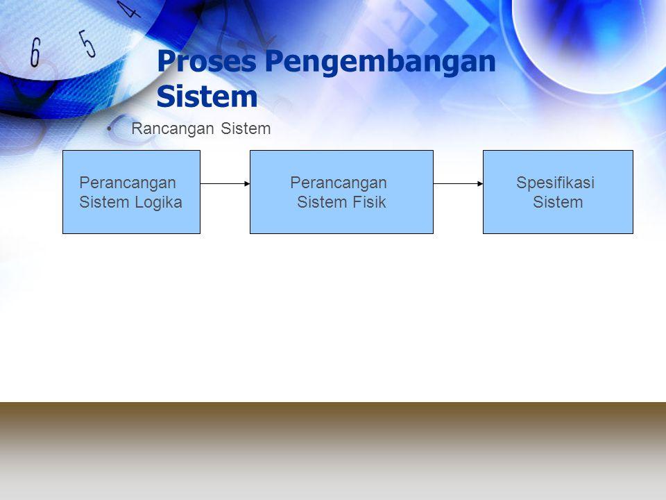 Proses Pengembangan Sistem
