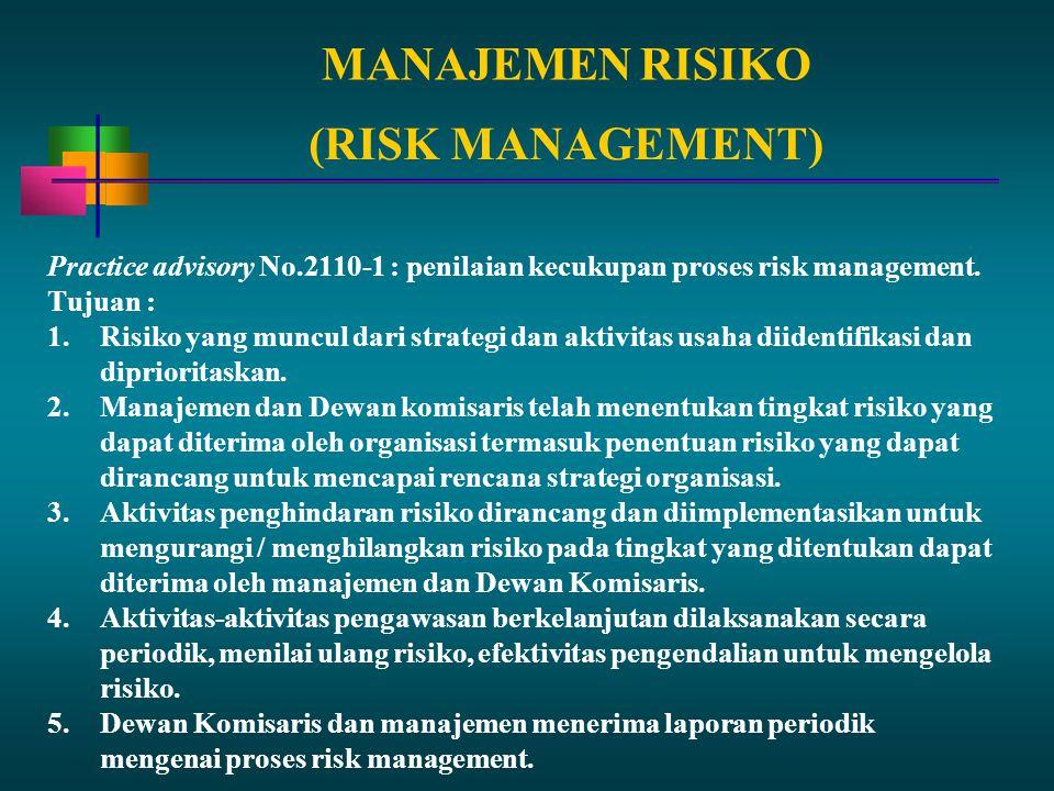 MANAJEMEN RISIKO (RISK MANAGEMENT)