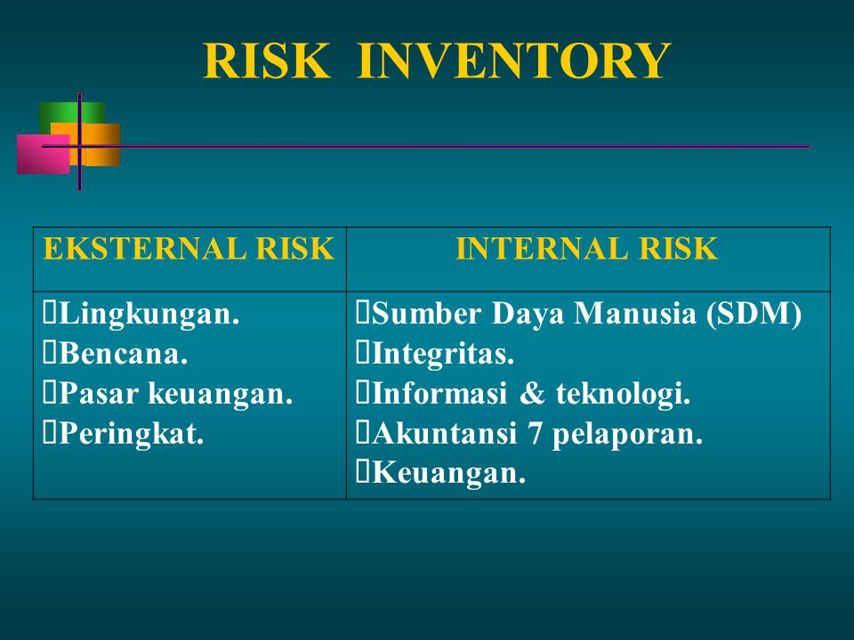 RISK INVENTORY EKSTERNAL RISK INTERNAL RISK ➢Lingkungan. ➢Bencana.