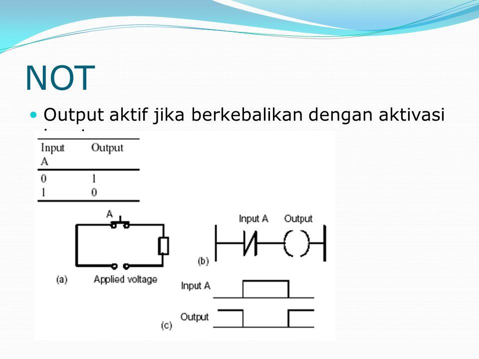 NOT Output aktif jika berkebalikan dengan aktivasi input