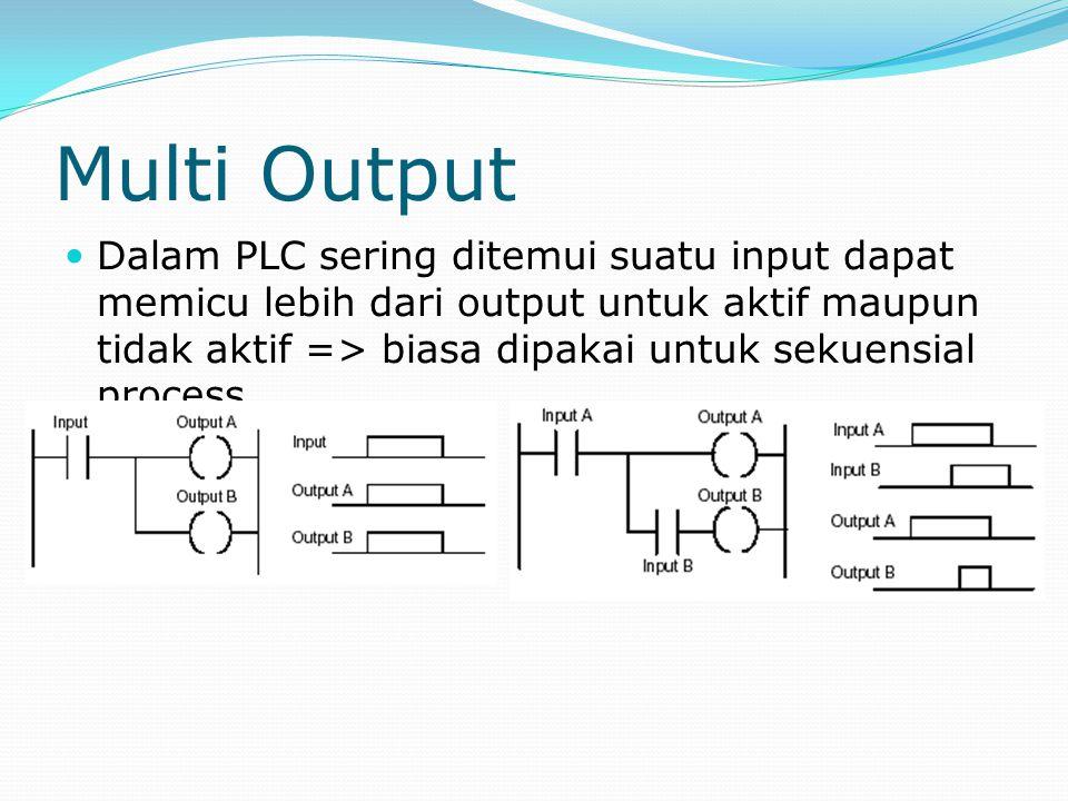 Multi Output