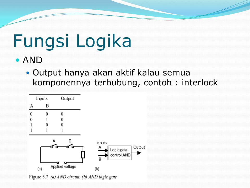 Fungsi Logika AND Output hanya akan aktif kalau semua komponennya terhubung, contoh : interlock