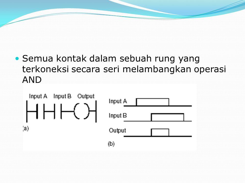 Semua kontak dalam sebuah rung yang terkoneksi secara seri melambangkan operasi AND