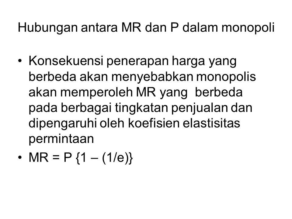 Hubungan antara MR dan P dalam monopoli
