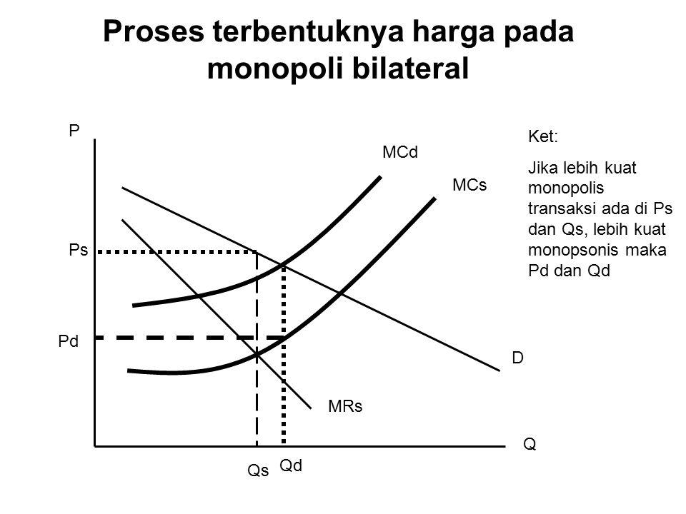 Proses terbentuknya harga pada monopoli bilateral