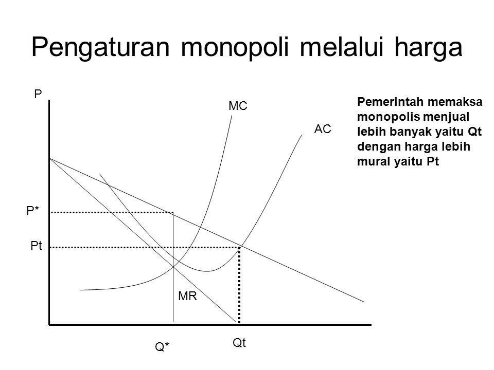 Pengaturan monopoli melalui harga