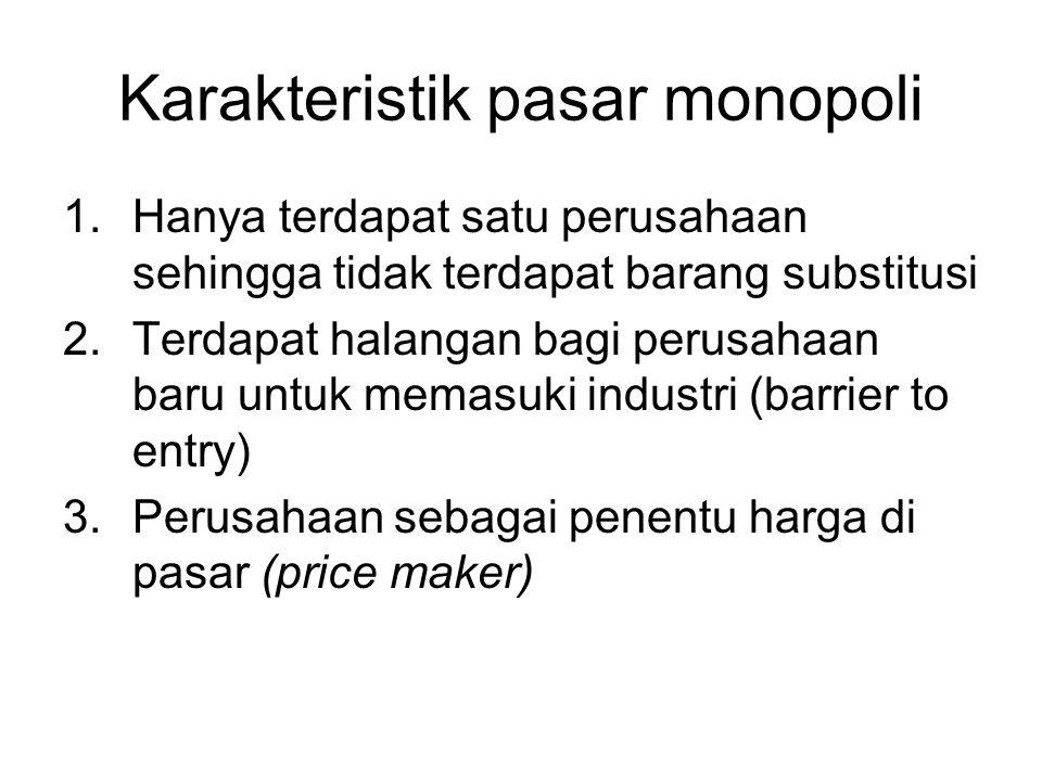 Karakteristik pasar monopoli