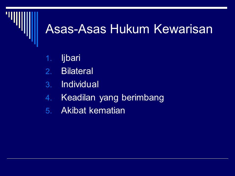 Asas-Asas Hukum Kewarisan