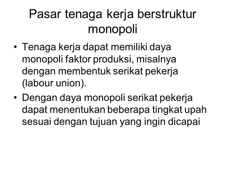 Pasar tenaga kerja berstruktur monopoli