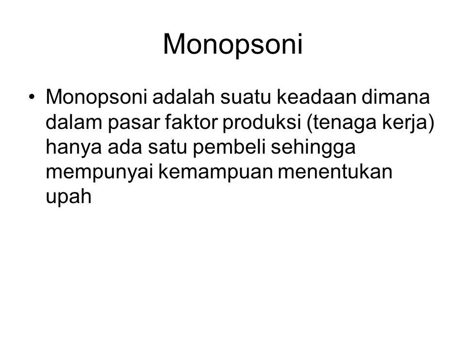 Monopsoni