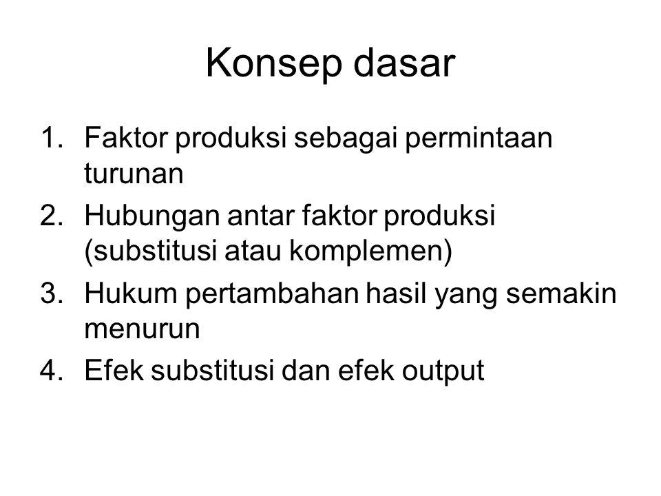Konsep dasar Faktor produksi sebagai permintaan turunan