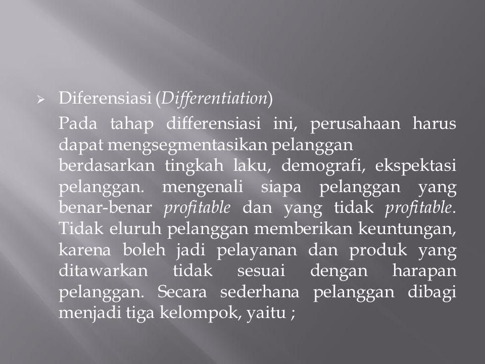 Diferensiasi (Differentiation)
