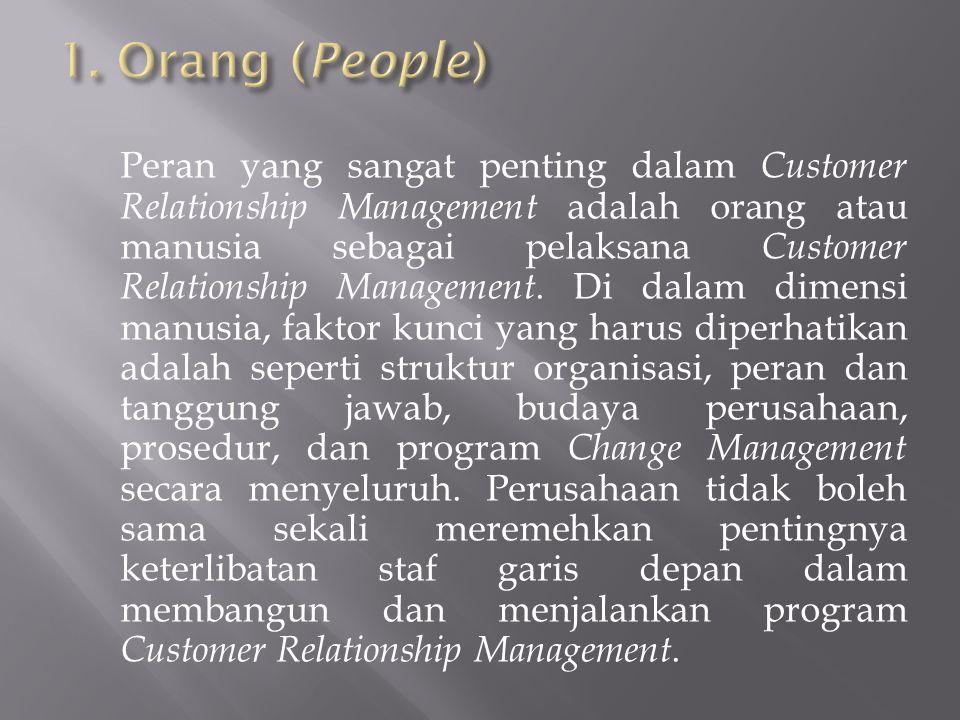 1. Orang (People)