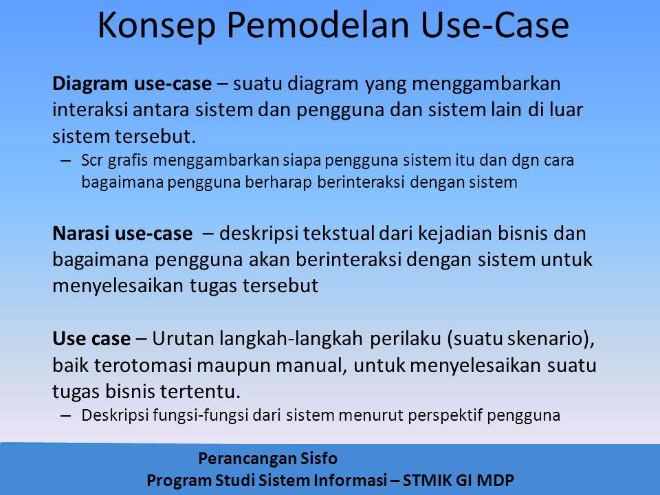 Konsep Pemodelan Use-Case