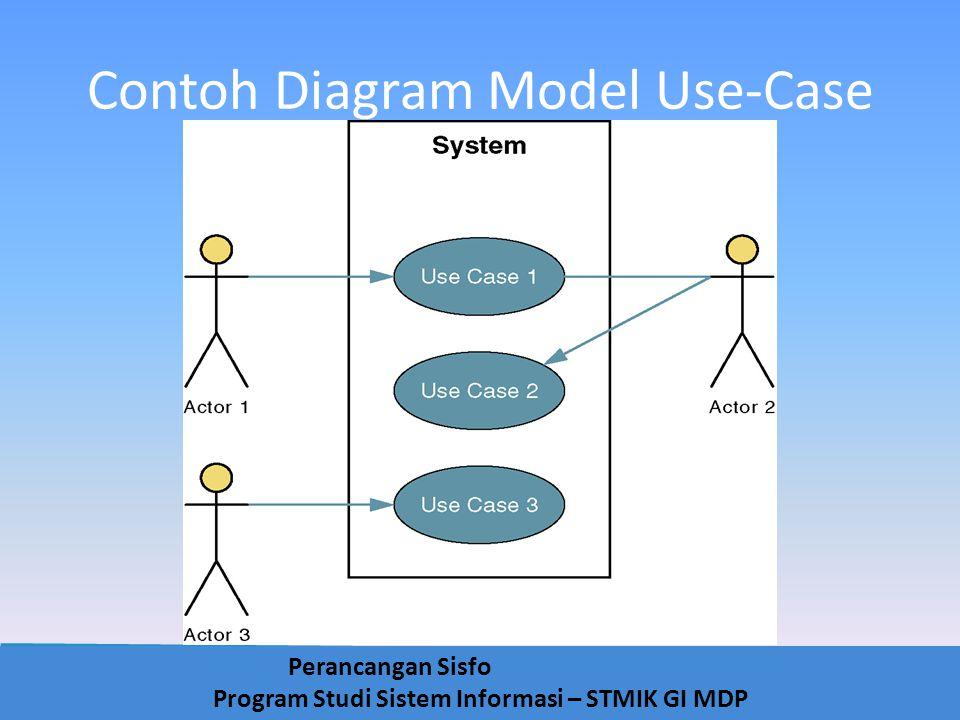 Contoh Diagram Model Use-Case